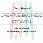 The 3 Stages of Creative Business Growth