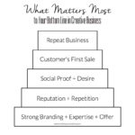 What Matters Most to Your Business Bottom Line